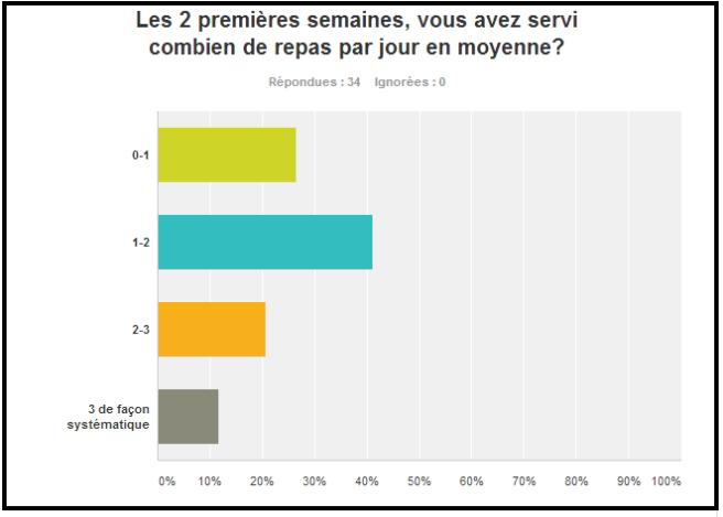 sondage4